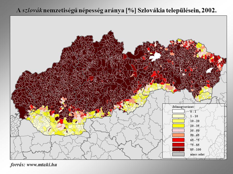A szlovák nemzetiségű népesség aránya [%] Szlovákia településein, 2002. 0 - 1 1 - 10 10 - 20 20 - 35 35 - 50 50 - 65 65 - 75 nincs adat 85 - 100 75 -