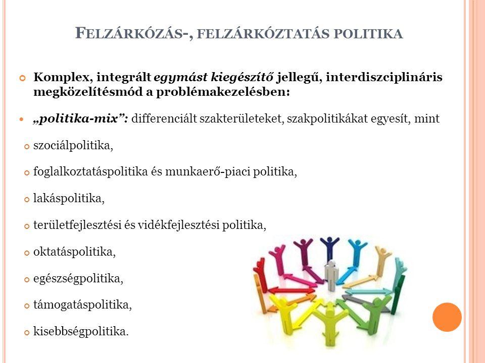 """F ELZÁRKÓZÁS -, FELZÁRKÓZTATÁS POLITIKA Komplex, integrált egymást kiegészítő jellegű, interdiszciplináris megközelítésmód a problémakezelésben: """"politika-mix : differenciált szakterületeket, szakpolitikákat egyesít, mint szociálpolitika, foglalkoztatáspolitika és munkaerő-piaci politika, lakáspolitika, területfejlesztési és vidékfejlesztési politika, oktatáspolitika, egészségpolitika, támogatáspolitika, kisebbségpolitika."""
