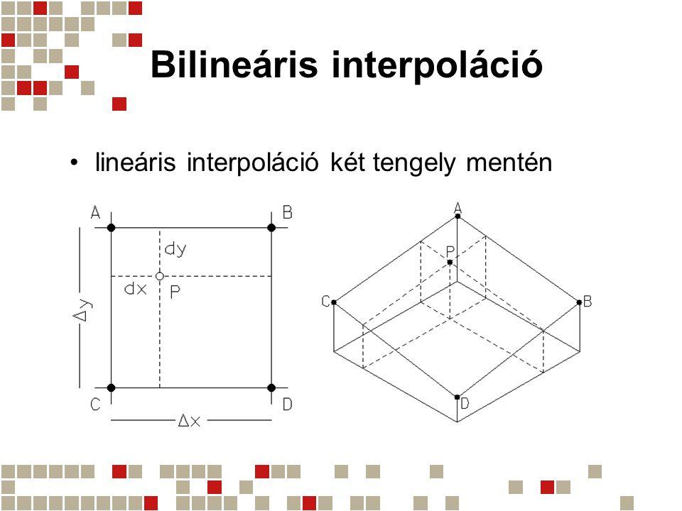 Bilineáris interpoláció lineáris interpoláció két tengely mentén