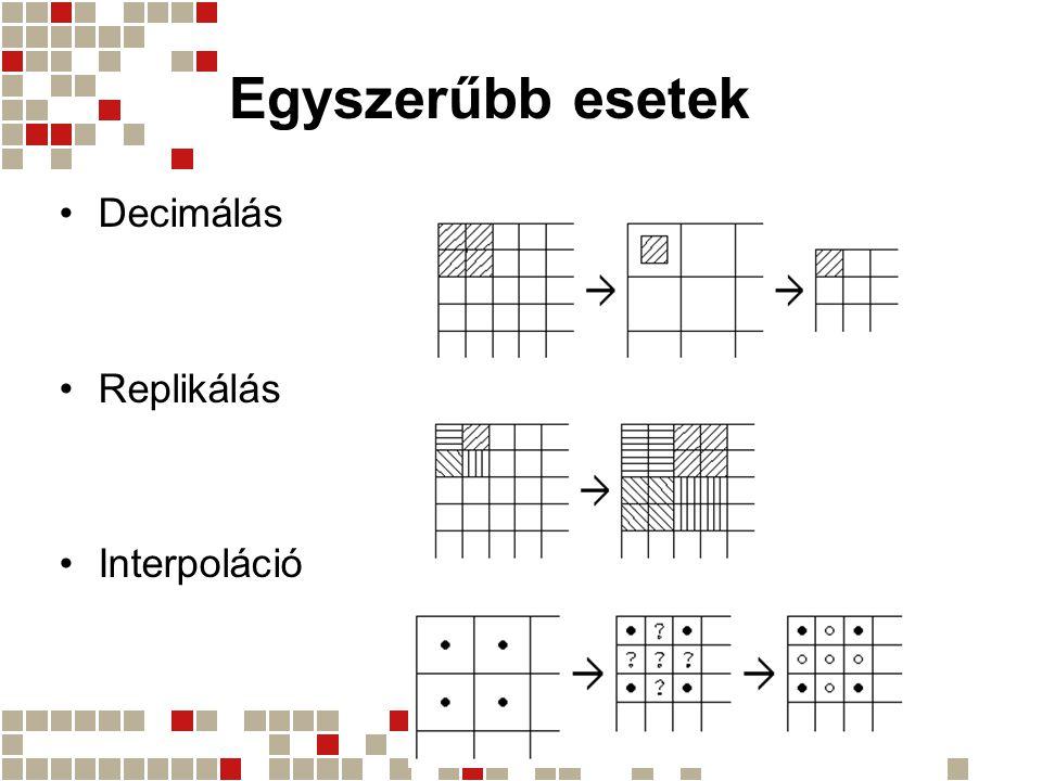 Az újramintavételezés Tipikusan kép geometriai transzformációjánál –forgatás általános esetben –felbontás-változtatás –tetszőleges geometriai transzformáció illesztőpontokkal Digitális ortofotó előállításánál