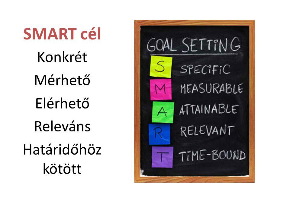 SMART cél Konkrét Mérhető Elérhető Releváns Határidőhöz kötött