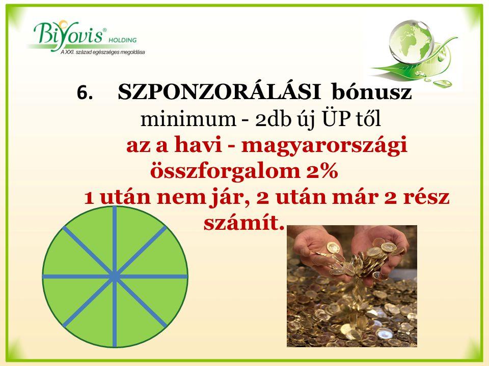 6. SZPONZORÁLÁSI bónusz minimum - 2db új ÜP től az a havi - magyarországi összforgalom 2% 1 után nem jár, 2 után már 2 rész számít.