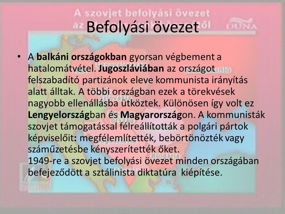 Befolyási övezet A balkáni országokban gyorsan végbement a hatalomátvétel.