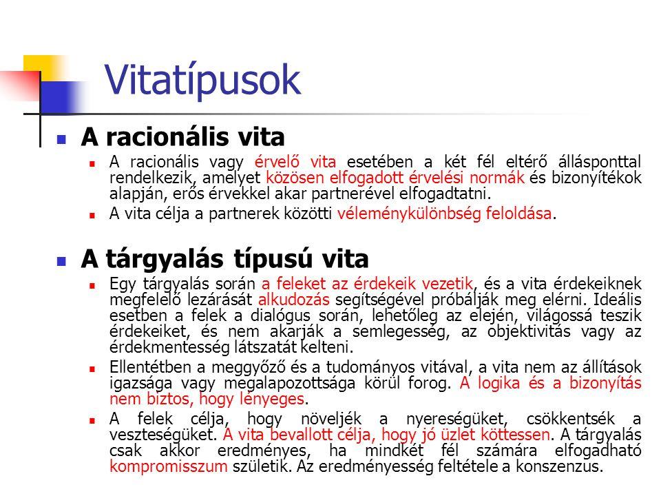 Vitatípusok VitatípusKonfliktusCélEszköz VeszekedésÉrzelmi feszültség A másik legyőzése, feszültség levezetése Személy támadása, megfélemlítés.