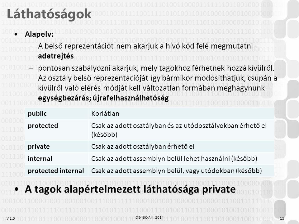 V 1.0 Láthatóságok 15 ÓE-NIK-AII, 2014 Alapelv: –A belső reprezentációt nem akarjuk a hívó kód felé megmutatni – adatrejtés –pontosan szabályozni akarjuk, mely tagokhoz férhetnek hozzá kívülről.
