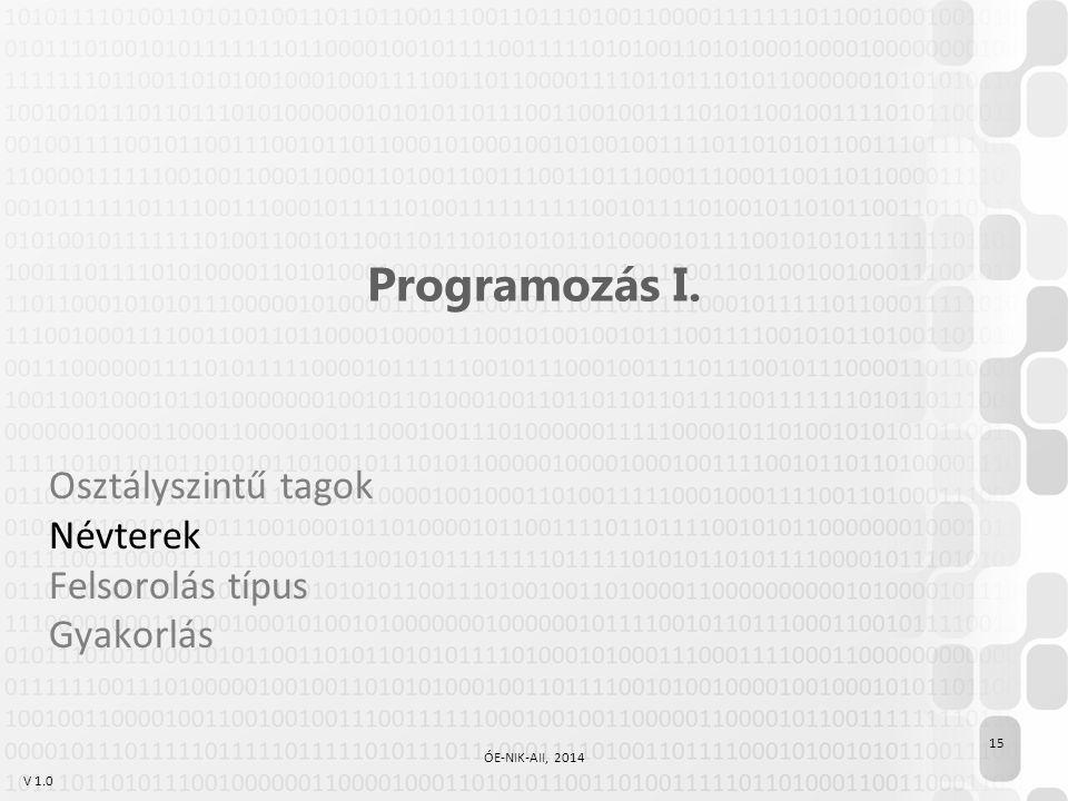 V 1.0 Programozás I. Osztályszintű tagok Névterek Felsorolás típus Gyakorlás 15 ÓE-NIK-AII, 2014