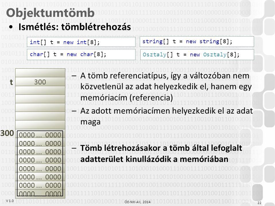 V 1.0 Objektumtömb 22 ÓE-NIK-AII, 2014 Ismétlés: tömblétrehozás –A tömb referenciatípus, így a változóban nem közvetlenül az adat helyezkedik el, hanem egy memóriacím (referencia) –Az adott memóriacímen helyezkedik el az adat maga –Tömb létrehozásakor a tömb által lefoglalt adatterület kinullázódik a memóriában t 300 int[] t = new int[8]; char[] t = new char[8]; string[] t = new string[8]; Osztaly[] t = new Osztaly[8]; 0000...