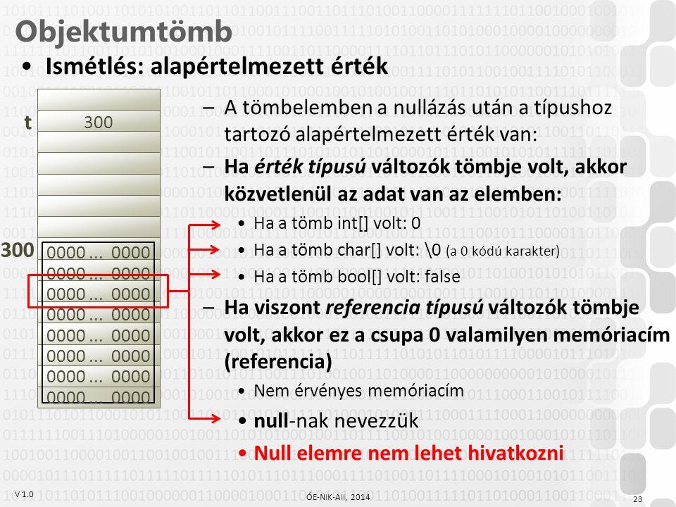 V 1.0 Objektumtömb 23 ÓE-NIK-AII, 2014 Ismétlés: alapértelmezett érték –A tömbelemben a nullázás után a típushoz tartozó alapértelmezett érték van: –Ha érték típusú változók tömbje volt, akkor közvetlenül az adat van az elemben: Ha a tömb int[] volt: 0 Ha a tömb char[] volt: \0 (a 0 kódú karakter) Ha a tömb bool[] volt: false –Ha viszont referencia típusú változók tömbje volt, akkor ez a csupa 0 valamilyen memóriacím (referencia) Nem érvényes memóriacím null-nak nevezzük Null elemre nem lehet hivatkozni t 300 0000...