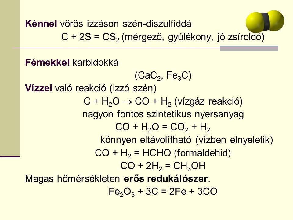 Kénnel vörös izzáson szén-diszulfiddá C + 2S = CS 2 (mérgező, gyúlékony, jó zsíroldó) Fémekkel karbidokká (CaC 2, Fe 3 C) Vízzel való reakció (izzó sz