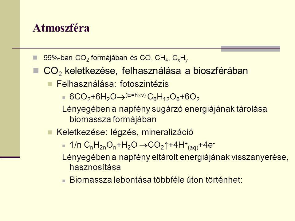 Atmoszféra 99%-ban CO 2 formájában és CO, CH 4, C x H y CO 2 keletkezése, felhasználása a bioszférában Felhasználása: fotoszintézis 6CO 2 +6H 2 O  (E