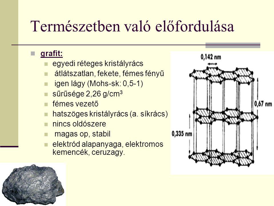 Természetben való előfordulása grafit: egyedi réteges kristályrács átlátszatlan, fekete, fémes fényű igen lágy (Mohs-sk: 0,5-1) sűrűsége 2,26 g/cm 3 f