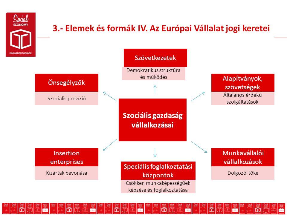 3.- Elemek és formák IV.