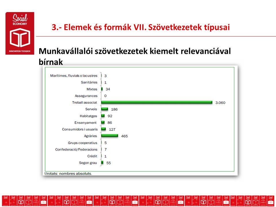 3.- Elemek és formák VII.