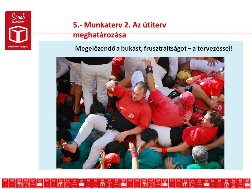 5.- Munkaterv 2. Az útiterv meghatározása Megelőzendő a bukást, frusztráltságot – a tervezéssel!