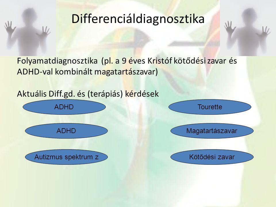 Differenciáldiagnosztika Folyamatdiagnosztika (pl. a 9 éves Kristóf kötődési zavar és ADHD-val kombinált magatartászavar) Aktuális Diff.gd. és (terápi