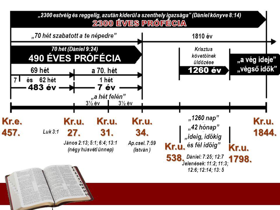 """70 hét (Dániel 9:24) 490 ÉVES PRÓFÉCIA """"70 hét szabatott a te népedre 1260 év 7 és 62 hét 69 hét a 70."""