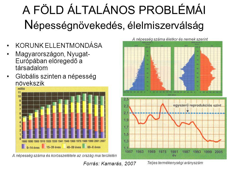 A FÖLD ÁLTALÁNOS PROBLÉMÁI N épességnövekedés, élelmiszerválság KORUNK ELLENTMONDÁSA Magyarországon, Nyugat- Európában elöregedő a társadalom Globális szinten a népesség növekszik Forrás: Kamarás, 2007 A népesség száma és korösszetétele az ország mai területén Teljes termékenységi arányszám A népesség száma életkor és nemek szerint