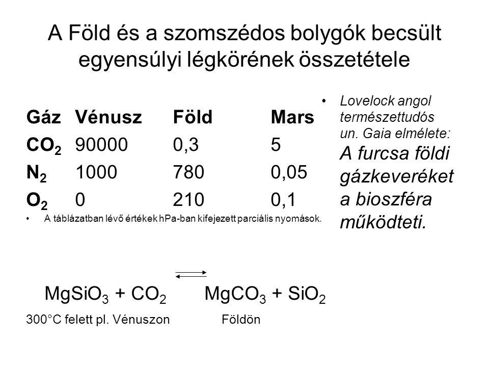 A Föld és a szomszédos bolygók becsült egyensúlyi légkörének összetétele GázVénuszFöldMars CO 2 900000,35 N 2 10007800,05 O 2 02100,1 A táblázatban lévő értékek hPa-ban kifejezett parciális nyomások.