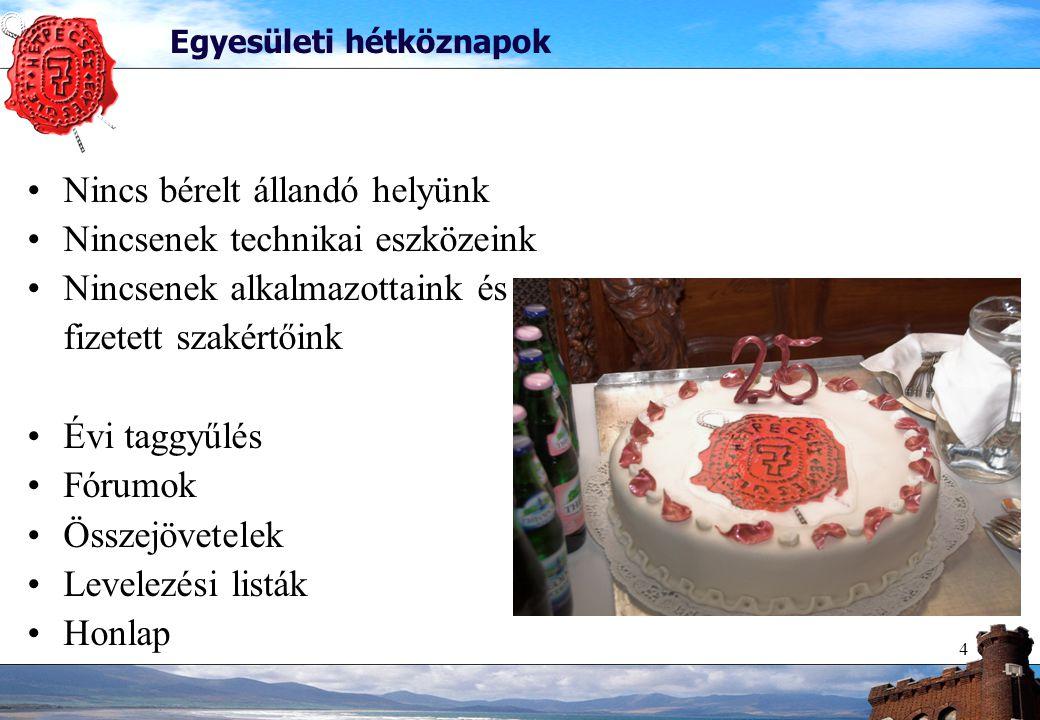 P Á LY Á ZATOK – D Í JAK - 2009 Az év információbiztonsági újságírója – 2009 (4x!) –2009.