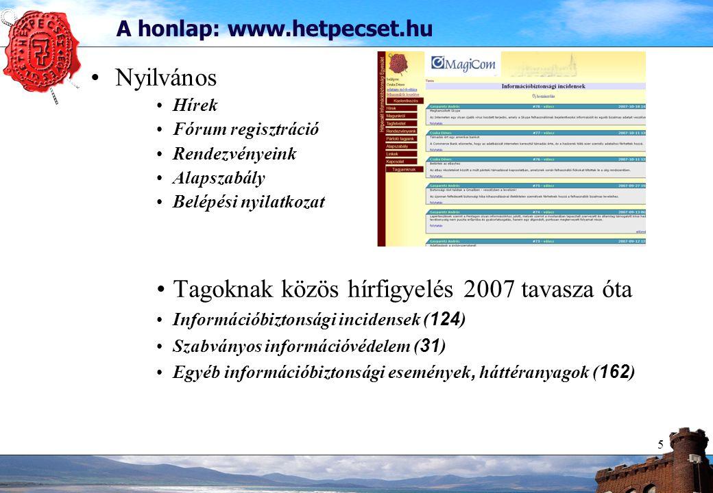 5 A honlap: www.hetpecset.hu Nyilvános Hírek Fórum regisztráció Rendezvényeink Alapszabály Belépési nyilatkozat Tagoknak közös hírfigyelés 2007 tavasza óta Információbiztonsági incidensek ( 124 ) Szabványos információvédelem ( 31 ) Egyéb információbiztonsági események, háttéranyagok ( 162 )