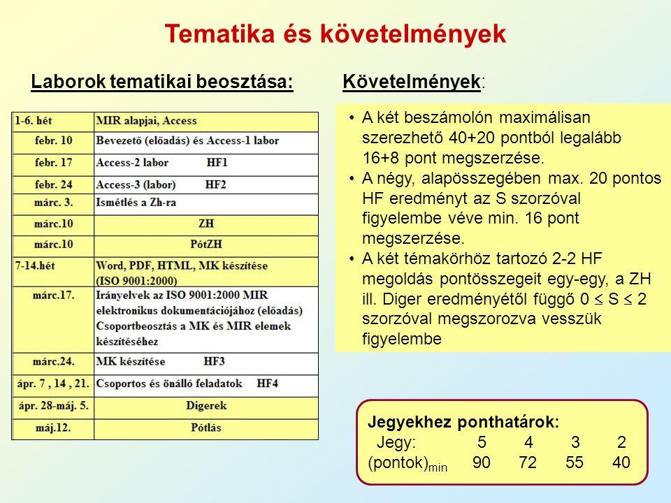 Tematika és követelmények Jegyekhez ponthatárok: Jegy: 5 4 3 2 (pontok) min 90 72 55 40 Laborok tematikai beosztása: A két beszámolón maximálisan szerezhető 40+20 pontból legalább 16+8 pont megszerzése.