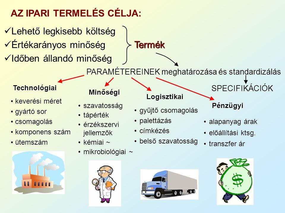 Paraméterek Terméket jellemziGyártást jellemzi Specifikáció, amely a gyártási helytől függetlenül mindig igaz kell, hogy legyen a termékre.