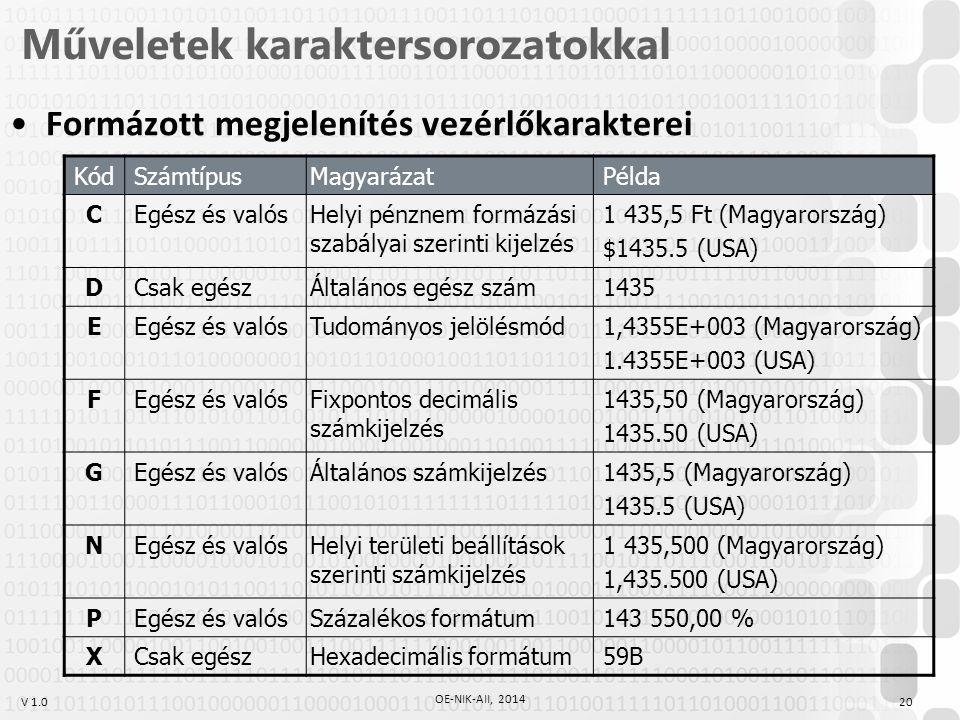 V 1.0 Műveletek karaktersorozatokkal Formázott megjelenítés vezérlőkarakterei KódSzámtípus Magyarázat Példa CEgész és valós Helyi pénznem formázási szabályai szerinti kijelzés 1 435,5 Ft (Magyarország) $1435.5 (USA) DCsak egész Általános egész szám 1435 EEgész és valós Tudományos jelölésmód 1,4355E+003 (Magyarország) 1.4355E+003 (USA) FEgész és valós Fixpontos decimális számkijelzés 1435,50 (Magyarország) 1435.50 (USA) GEgész és valós Általános számkijelzés 1435,5 (Magyarország) 1435.5 (USA) NEgész és valós Helyi területi beállítások szerinti számkijelzés 1 435,500 (Magyarország) 1,435.500 (USA) PEgész és valós Százalékos formátum 143 550,00 % XCsak egész Hexadecimális formátum 59B 20 OE-NIK-AII, 2014