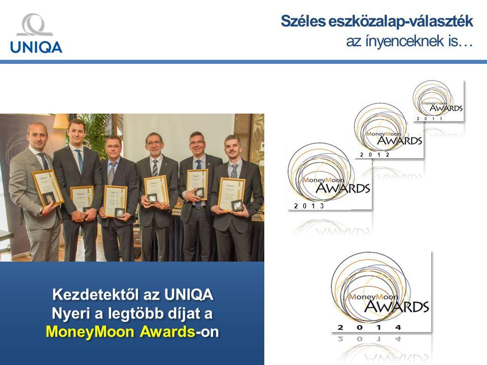 Kezdetektől az UNIQA Nyeri a legtöbb díjat a MoneyMoon Awards-on Kezdetektől az UNIQA Nyeri a legtöbb díjat a MoneyMoon Awards-on Széles eszközalap-választék az ínyenceknek is… 2011 2012 2013