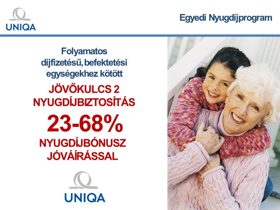 Folyamatos díjfizetésű, befektetési egységekhez kötött JÖVŐKULCS 2 NYUGDÍJBIZTOSÍTÁS 23-68% NYUGDÍJBÓNUSZ JÓVÁÍRÁSSAL Egyedi Nyugdíjprogram