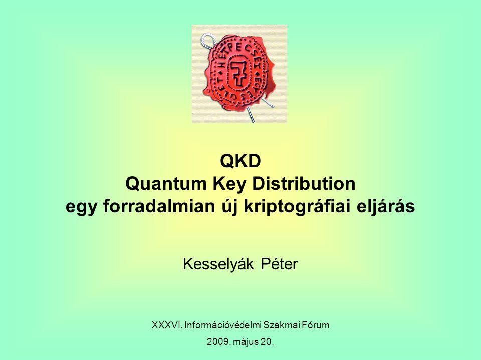 QKD Quantum Key Distribution egy forradalmian új kriptográfiai eljárás Kesselyák Péter XXXVI.