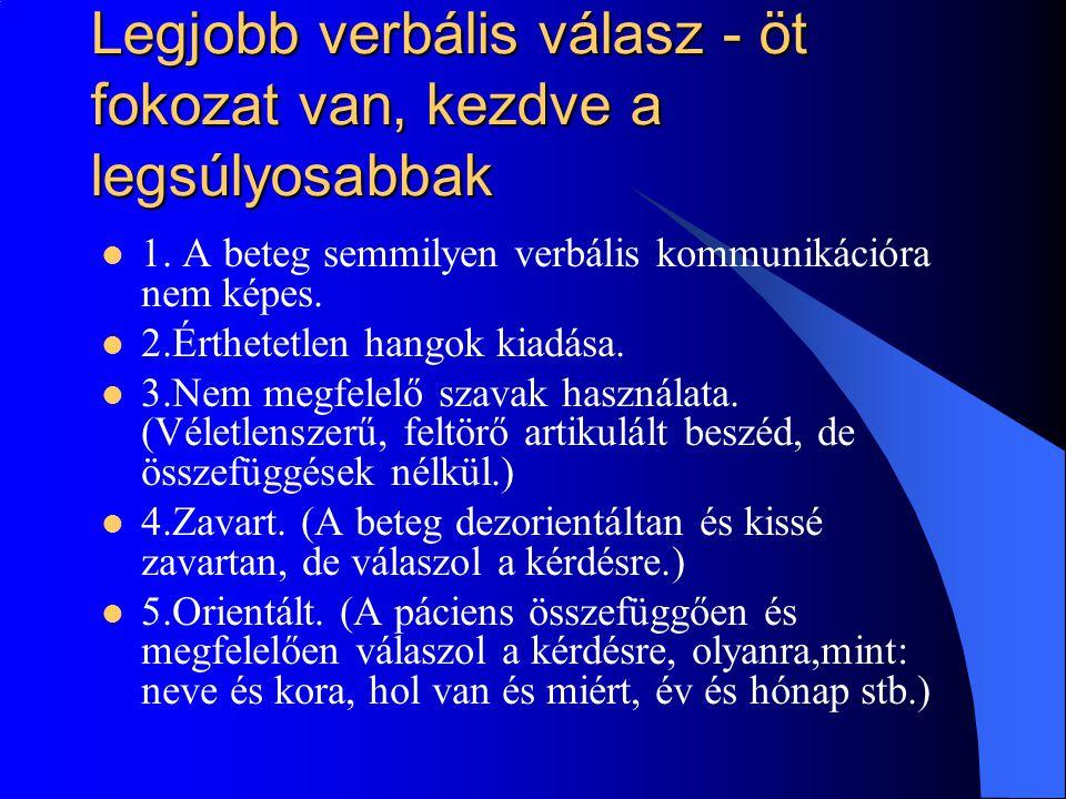 Legjobb verbális válasz - öt fokozat van, kezdve a legsúlyosabbak 1. A beteg semmilyen verbális kommunikációra nem képes. 2.Érthetetlen hangok kiadása
