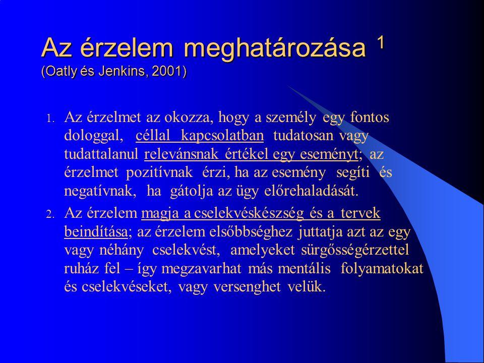 Az érzelem meghatározása 1 (Oatly és Jenkins, 2001) 1. Az érzelmet az okozza, hogy a személy egy fontos dologgal, céllal kapcsolatban tudatosan vagy t
