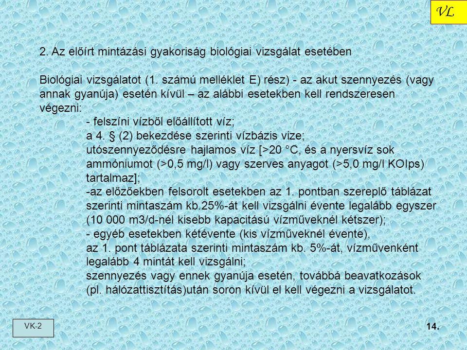 VL VK-2 14. 2. Az előírt mintázási gyakoriság biológiai vizsgálat esetében Biológiai vizsgálatot (1. számú melléklet E) rész) - az akut szennyezés (va
