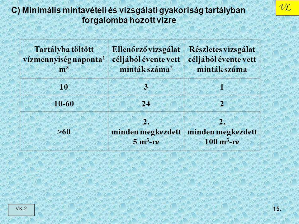 VL VK-2 15. C) Minimális mintavételi és vizsgálati gyakoriság tartályban forgalomba hozott vízre Tartályba töltött vízmennyiség naponta 1 m 3 Ellenőrz