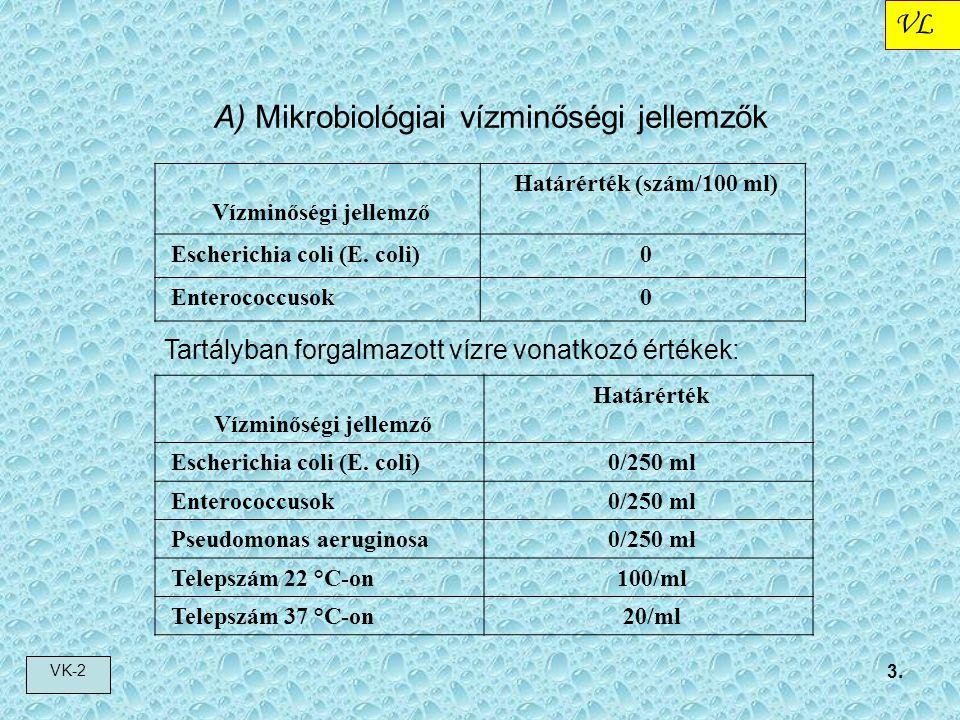 VL VK-2 3. A) Mikrobiológiai vízminőségi jellemzők Vízminőségi jellemző Határérték (szám/100 ml) Escherichia coli (E. coli) 0 Enterococcusok 0 Tartály
