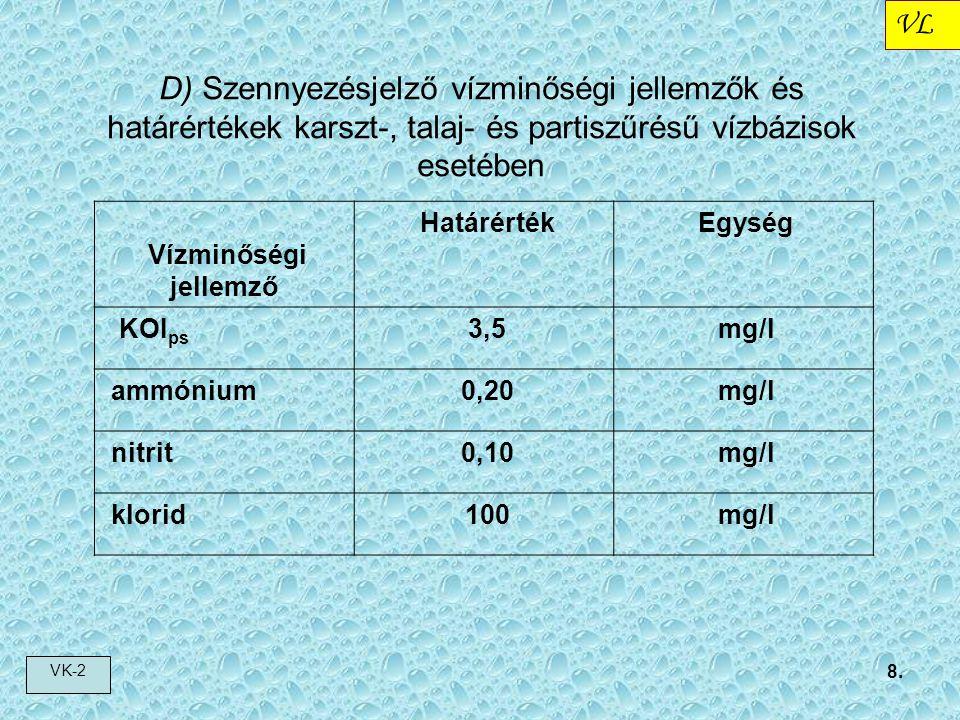VL VK-2 8. D) Szennyezésjelző vízminőségi jellemzők és határértékek karszt-, talaj- és partiszűrésű vízbázisok esetében Vízminőségi jellemző Határérté