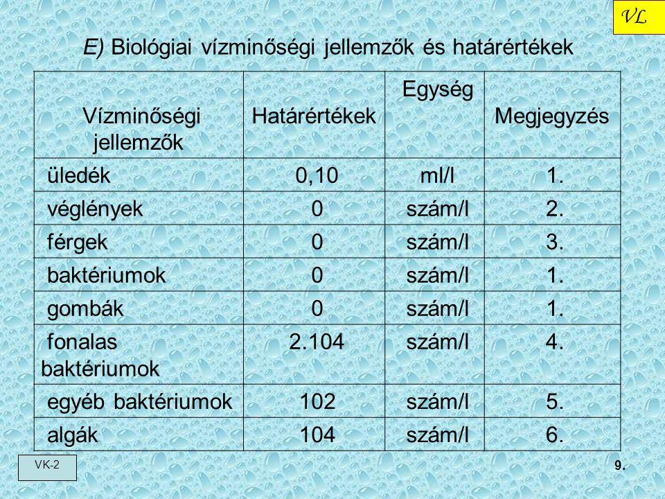 VL VK-2 9. E) Biológiai vízminőségi jellemzők és határértékek Vízminőségi jellemzők Határértékek Egység Megjegyzés üledék 0,10 ml/l 1. véglények 0 szá