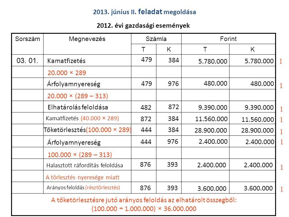 SorszámMegnevezésSzámlaForint TKTK 03. 01. 2012.