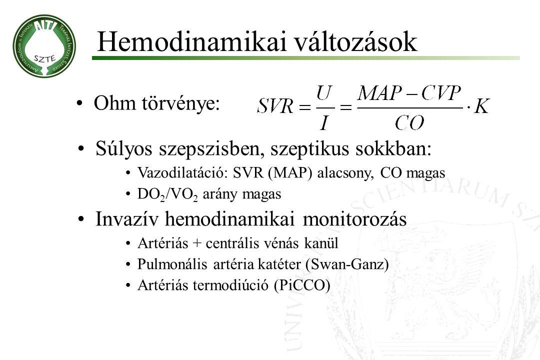 Ohm törvénye: Hemodinamikai változások Súlyos szepszisben, szeptikus sokkban: Vazodilatáció: SVR (MAP) alacsony, CO magas DO 2 /VO 2 arány magas Invaz