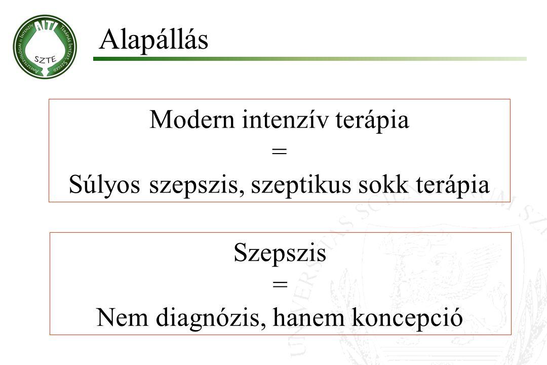 Alapállás Modern intenzív terápia = Súlyos szepszis, szeptikus sokk terápia Szepszis = Nem diagnózis, hanem koncepció