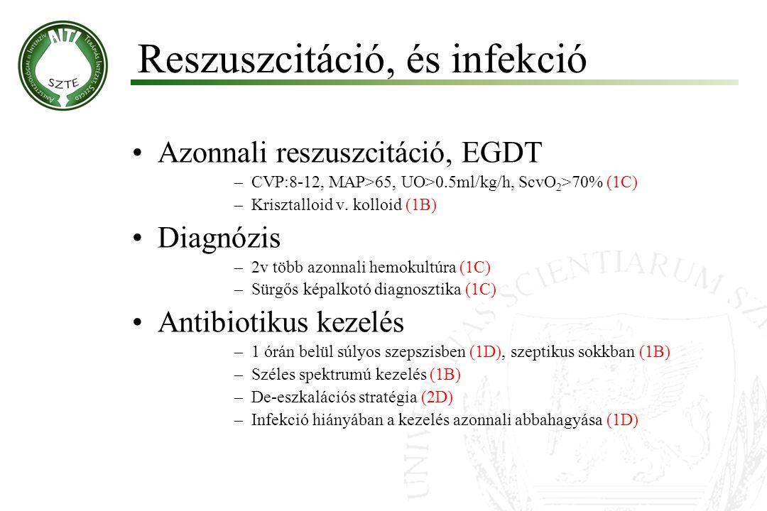 Azonnali reszuszcitáció, EGDT –CVP:8-12, MAP>65, UO>0.5ml/kg/h, ScvO 2 >70% (1C) –Krisztalloid v. kolloid (1B) Diagnózis –2v több azonnali hemokultúra
