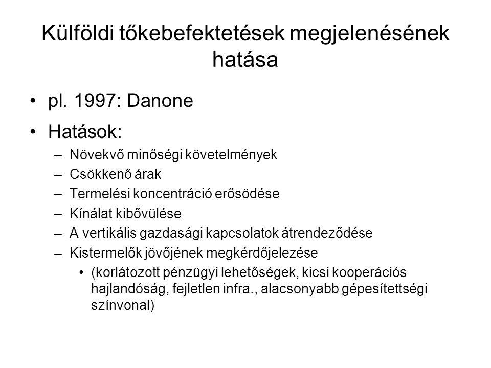 Külföldi tőkebefektetések megjelenésének hatása pl. 1997: Danone Hatások: –Növekvő minőségi követelmények –Csökkenő árak –Termelési koncentráció erősö