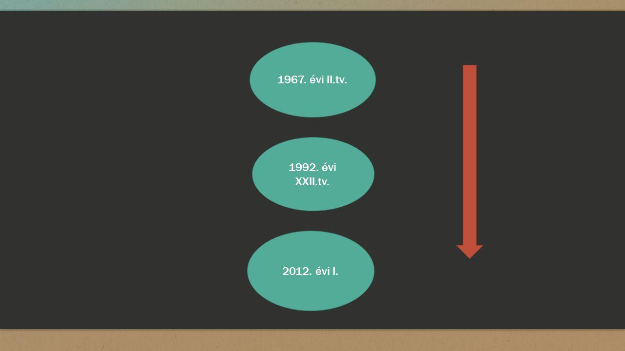 1967. évi II.tv. 1992. évi XXII.tv. 2012. évi I.