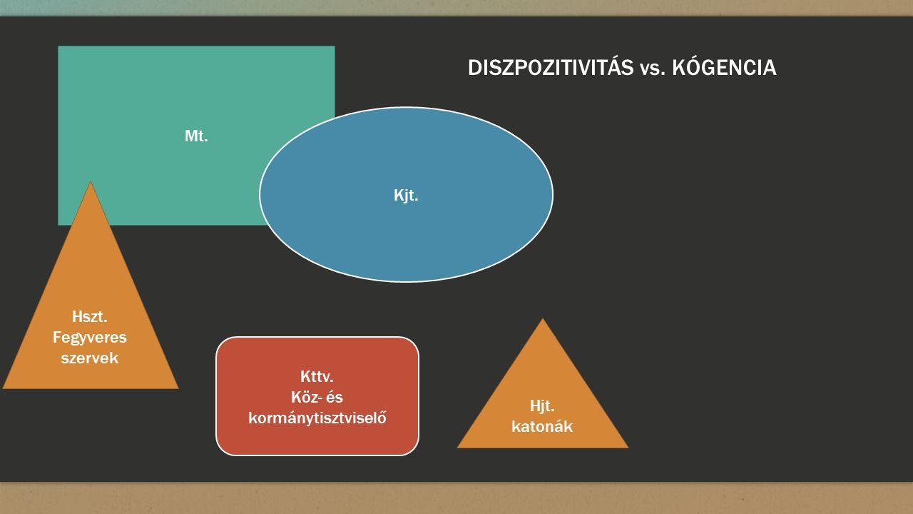 ▪ DISZPOZITIVITÁS vs. KÓGENCIA Mt. Kjt. Kttv. Köz- és kormánytisztviselő Hjt.