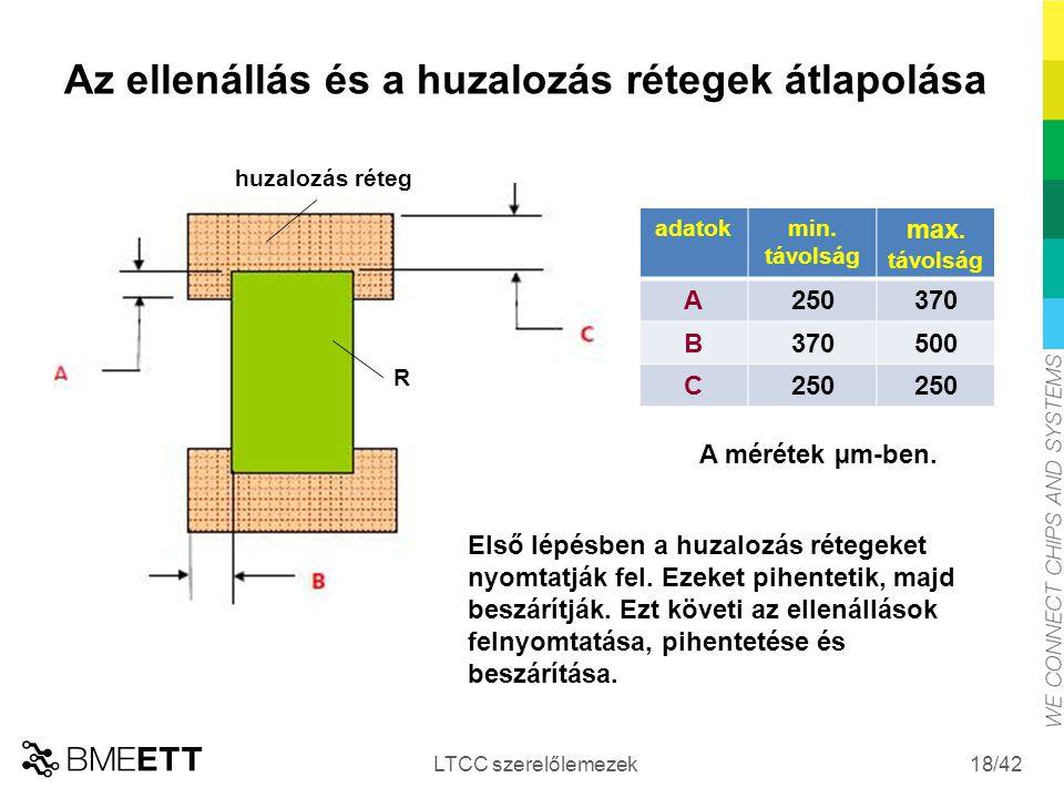 /42 Az ellenállás és a huzalozás rétegek átlapolása LTCC szerelőlemezek 18 adatokmin. távolság max. távolság A250370 B 500 C250 A mérétek µm-ben. Első