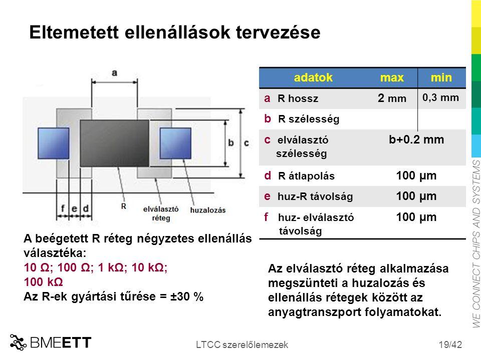 /42 Eltemetett ellenállások tervezése LTCC szerelőlemezek 19 A beégetett R réteg négyzetes ellenállás választéka: 10 Ω; 100 Ω; 1 kΩ; 10 kΩ; 100 kΩ Az