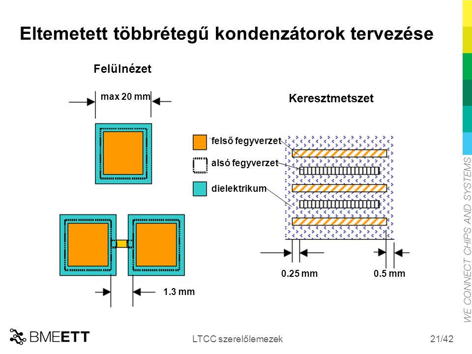 /42 Eltemetett többrétegű kondenzátorok tervezése LTCC szerelőlemezek 21 Felülnézet Keresztmetszet max 20 mm felső fegyverzet alsó fegyverzet dielektr
