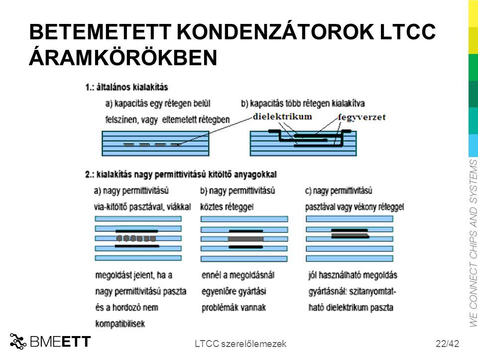 /42 LTCC szerelőlemezek 22 BETEMETETT KONDENZÁTOROK LTCC ÁRAMKÖRÖKBEN