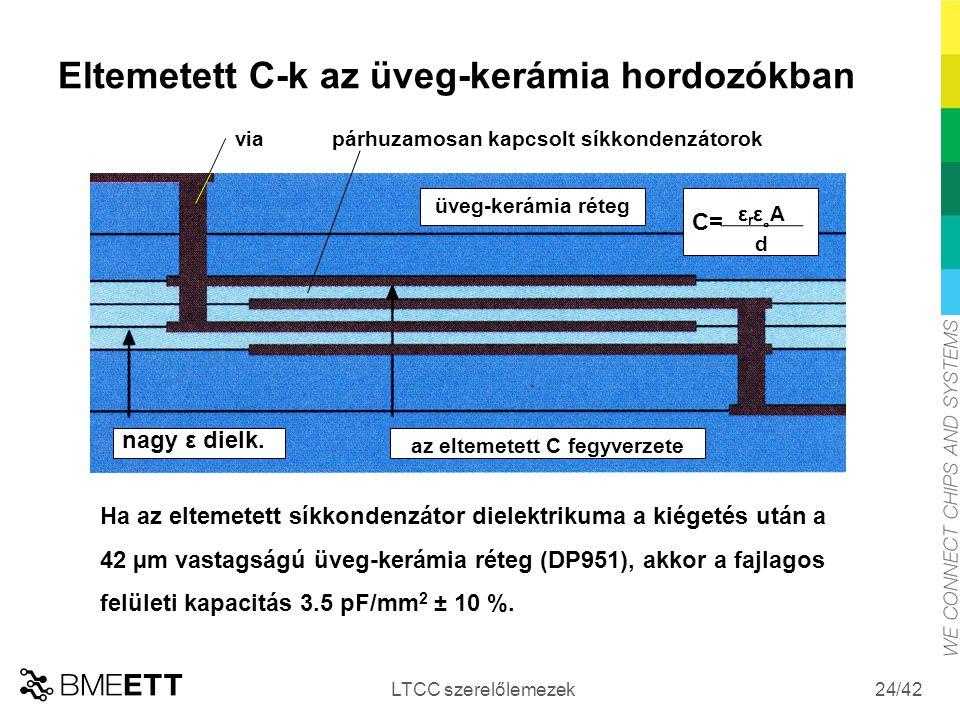 /42 Eltemetett C-k az üveg-kerámia hordozókban LTCC szerelőlemezek 24 üveg-kerámia réteg az eltemetett C fegyverzete nagy ε dielk. via Ha az eltemetet