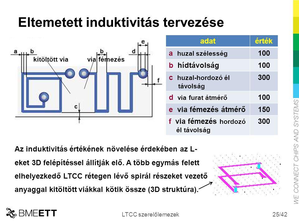 /42 Eltemetett induktivitás tervezése LTCC szerelőlemezek 25 adatérték a huzal szélesség 100 b hídtávolság100 c huzal-hordozó él távolság 300 d via fu